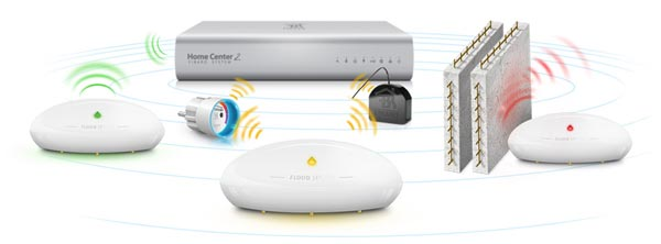 Fibaro Flood Sensor Z-Wave Plus ZW5 www.Xura.nl FIB-FGFS-101