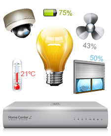 fibaro home center 2 HC2