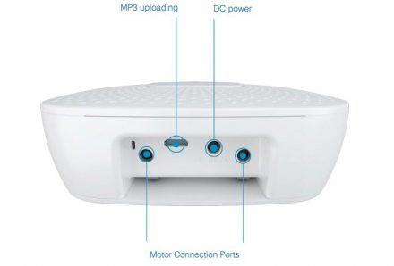 AeoTec Garagedeur Controller ZW062 Z-Wave Plus motor