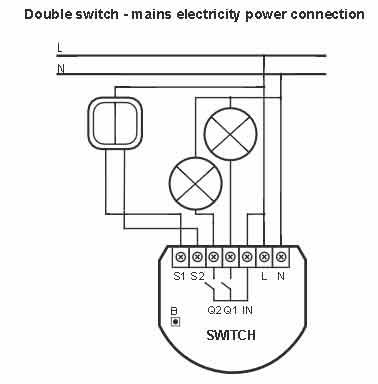 Fibaro Relay Switch FGS-222 2x1-5 Kw 2