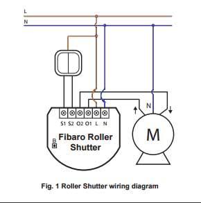 Fibaro Roller Shutter 2 www.xura.nl FIB-FGRM-222